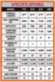Specifications Chart