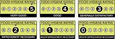 Food-Hygiene-Ratings.jpg