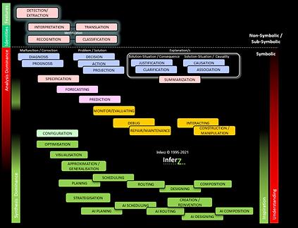 Consultational paradigms min reversei_si