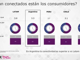 El móvil gana terreno en la compra on-line de los argentinos