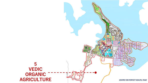 VedaLand-Vedic-Organic-Agriculture