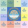 11-vedic-areas-100px.jpg