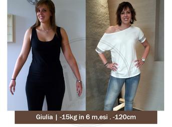 Giulia - Storia vera dimagrimento | Foto Prima e dopo