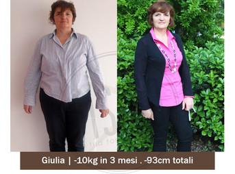 Giulia – Storia vera dimagrimento | Foto Prima e dopo