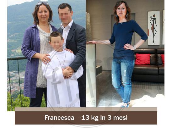 """""""Non mi aspettavo assolutamente di ottenere questi risultati in così poco tempo: dopo i primi 3 mesi avevo già raggiunto gli obiettivi e perso 13kg. Ora dopo 8 mesi di mantenimento i risultati sono ancora più evidenti"""""""