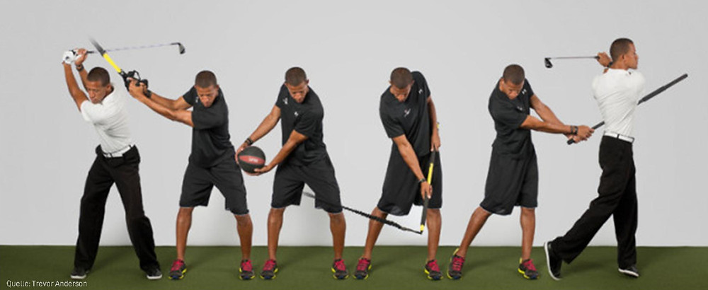Golf Fitness Trend USA