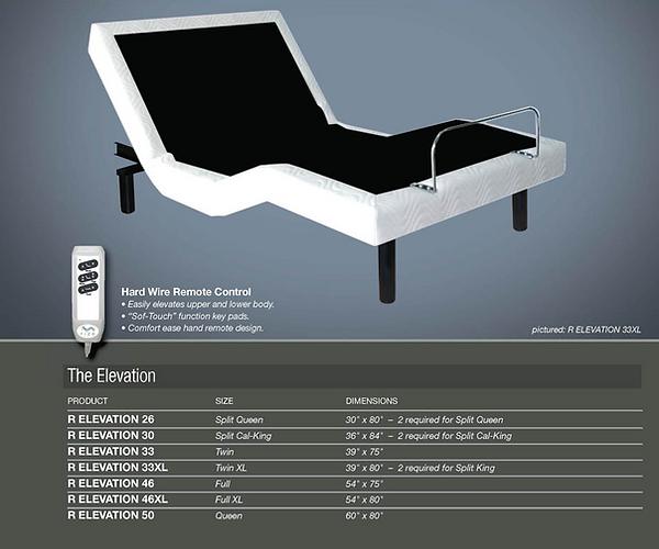 elevation adjustable bed