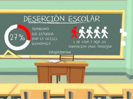 Desigualdad, acceso y privatización de la educación.