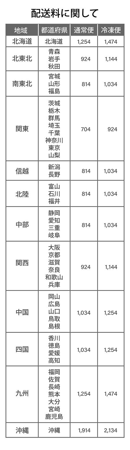 202005_EC配送料一覧.png