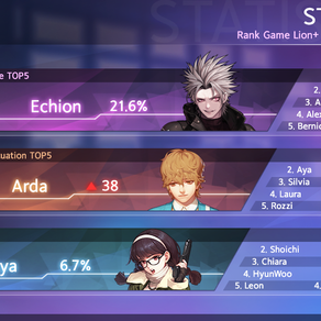 [Notice] Game Statistics by Characters