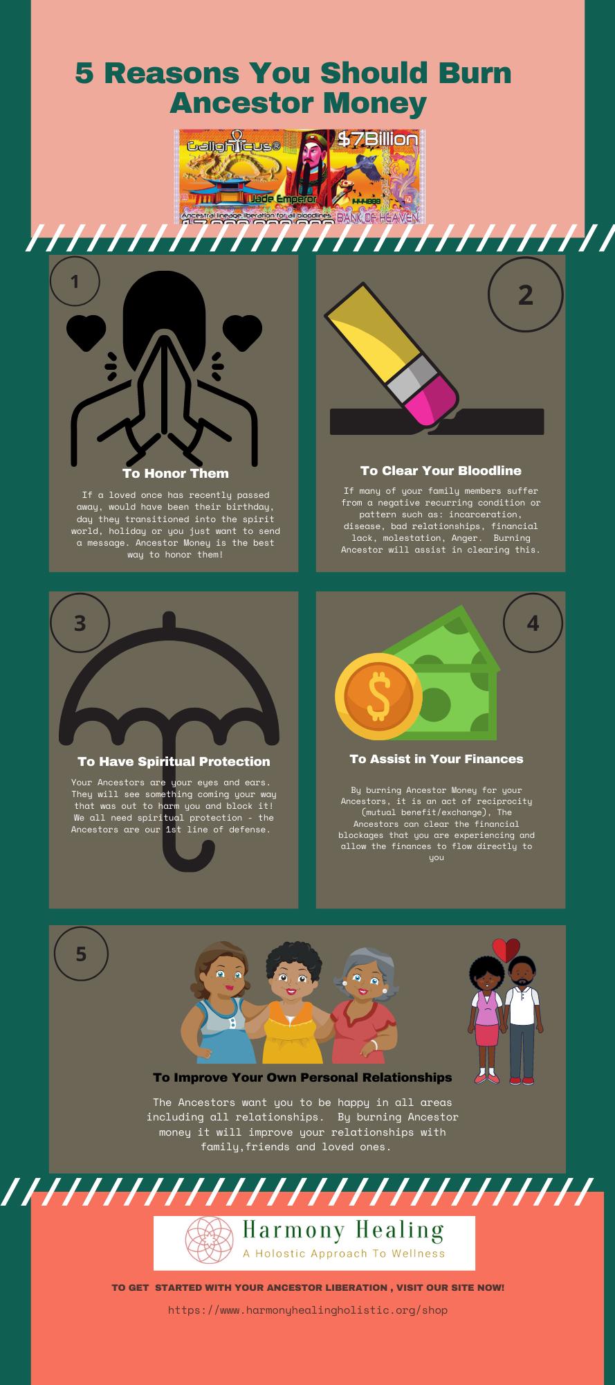 Why You Should Burn Ancestor Money