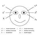 TR EMI diagram
