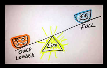 Is Your Life Full or Overloaded?