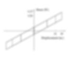 Single Pendulum Force Loop.PNG