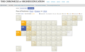Interactive US Map from Chronicle of Higher Education