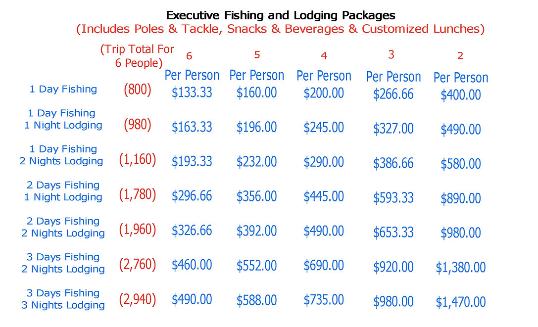 Executive fishing and lodging.jpg