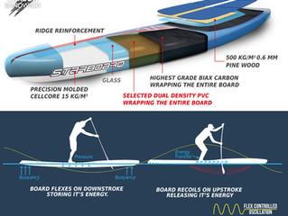 Board's aint board's