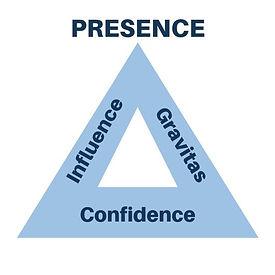 Presence Triangle-2.jpg
