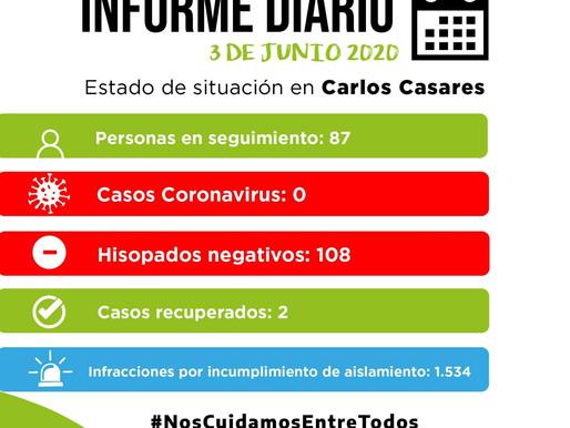 COMUNICADO OFICIAL - MIÉRCOLES TRES DE JUNIO -SITUACIÓN DE COVID-19 EN CARLOS CASARES.