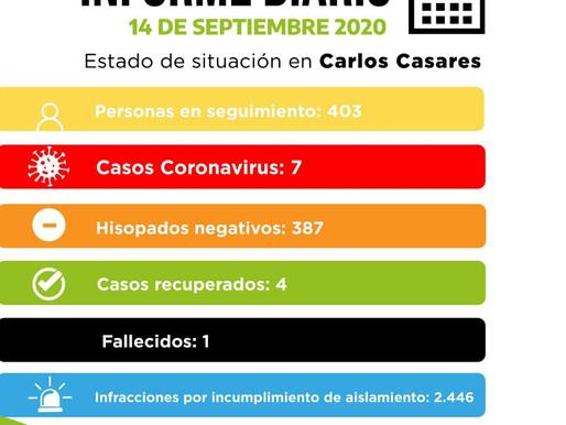 COMUNICADO OFICIAL - LUNES 14 DE SEPTIEMBRE - DE LAS 11:30 HS - SITUACIÓN DE COVID-19 EN CARLOS CASA