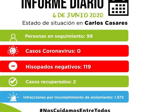 COMUNICADO OFICIAL -SÁBADO SEIS DE JUNIO -SITUACIÓN DE COVID-19 EN CARLOS CASARES.