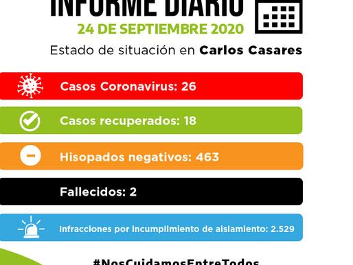 CORONAVIRUS - HOY NO SE REGISTRARON CASOS