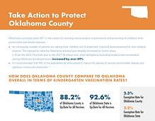 OAHF-OK-County-Exemption-Fact-Sheet.png