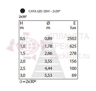 CATA LED Tunable White Track