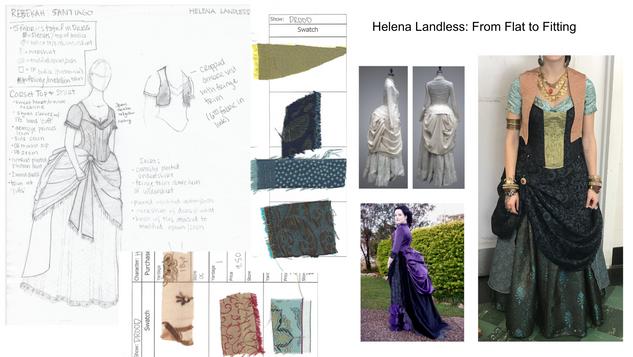 Helena Build Process