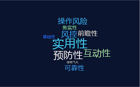 WORD CLOUD chinese.PNG