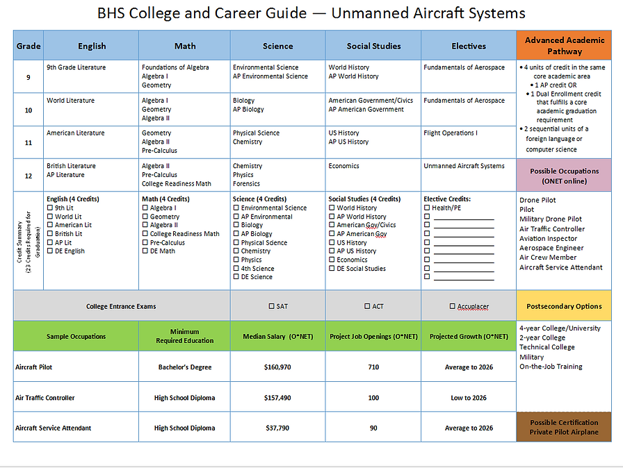 Aircraft Chart Capture Updated (2).png