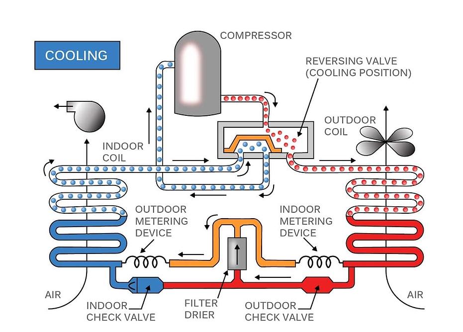 air-to-air-heat-pump cool.bmp