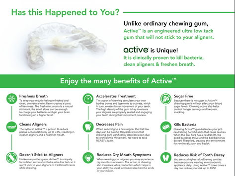 Active By Orthogum is recommended by top Orthodontists