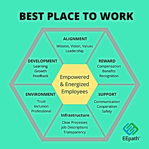 EEpath Human Resource Solutions