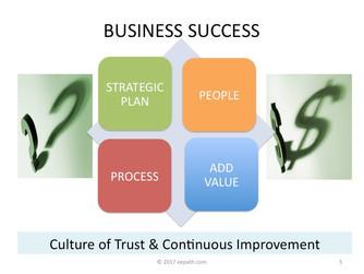 People. Process. Profit.