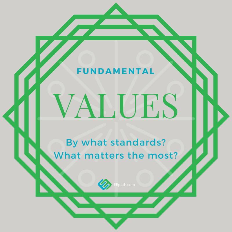 EEpath Values