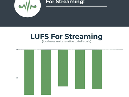 What LUFS should I master for streaming? (Spotify, Apple Music) etc..