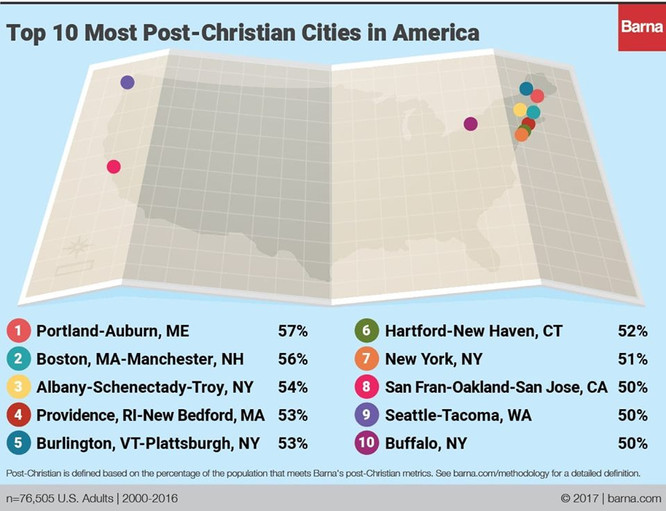 Embracing a Post-Christian America