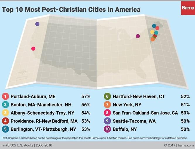 Embracing a Post-Christian America