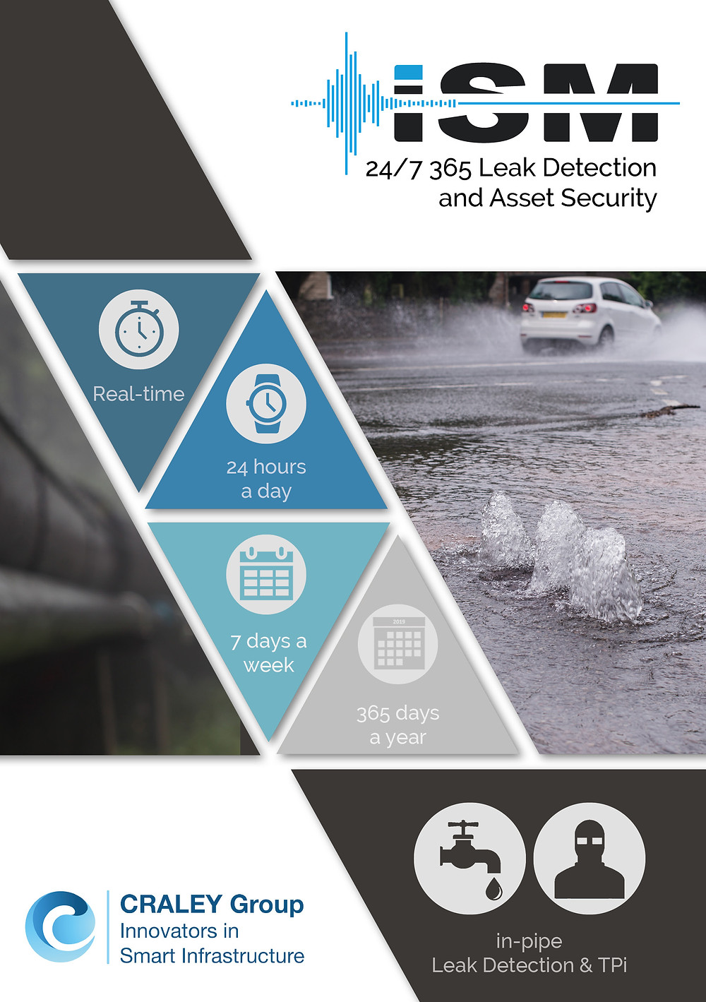 CRALEY Group's revolutionary iSM Leak Detection Solution