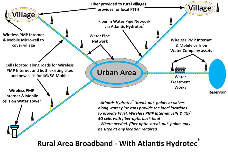 USA FCC Rural Broadband.png