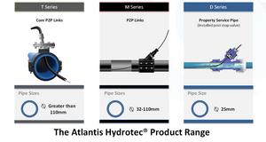 Atlantis Hydrotec Pipe in a Pipe Fibre