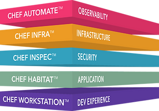 Enterprise-Automation-Stack-1.png