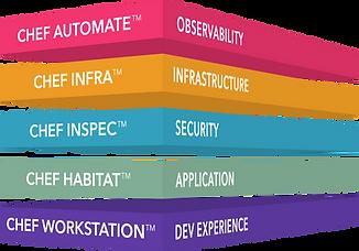 Enterprise-Automation-Stack-1.png