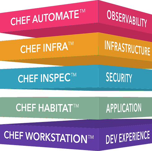 Enterprise-Automation-Stack-1_edited_edited.png