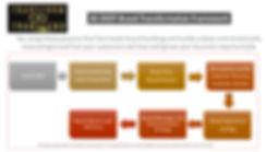 3D Deep Branding Process 2020.jpg