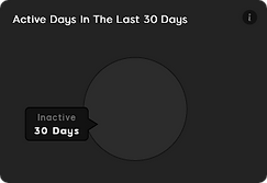 30-days-Active Days-empty state.png