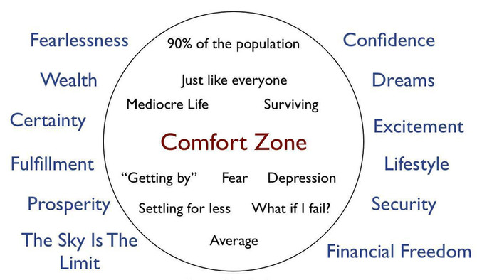 The Comfort Zone Is A Dead Zone
