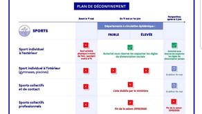 ⚠️ Déconfinement progressif ➡️ à voir fin mai pour l'Alsace