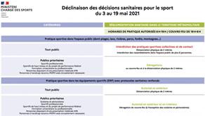 ⚠️ Décisions sanitaires au 03 au 19/05/2021